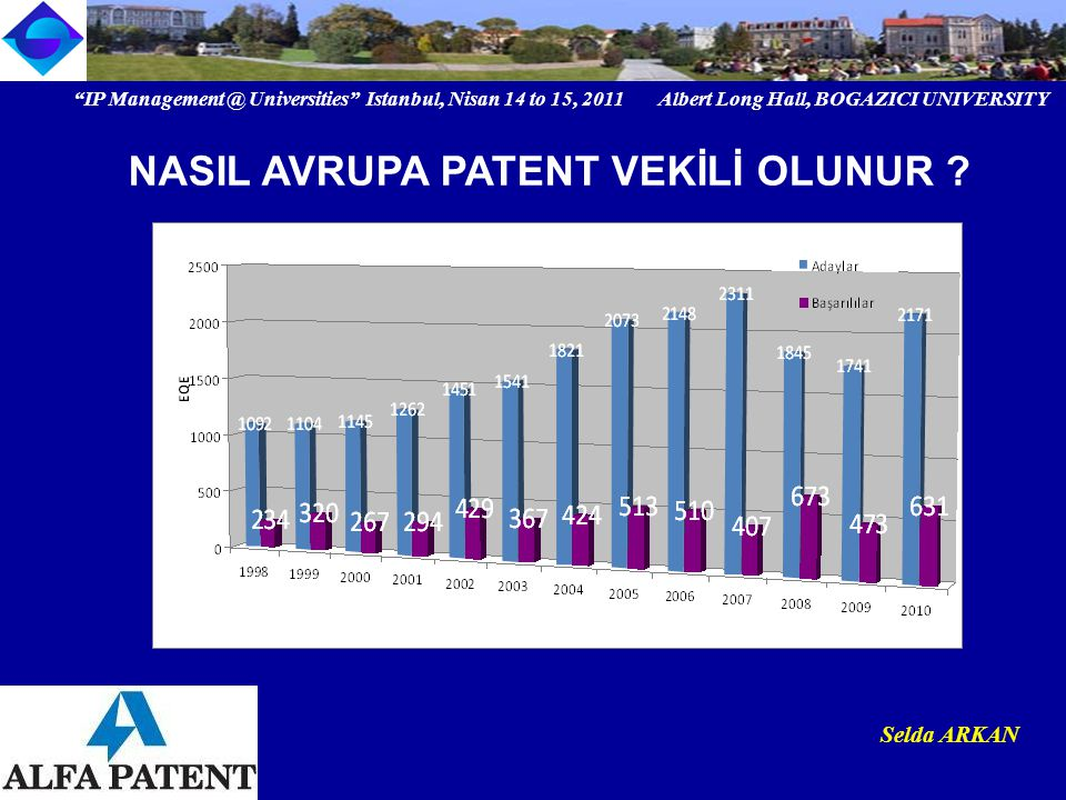 IP Universities Istanbul, Nisan 14 to 15, 2011 Albert Long Hall, BOGAZICI UNIVERSITY Institutional logo Selda ARKAN NASIL AVRUPA PATENT VEKİLİ OLUNUR