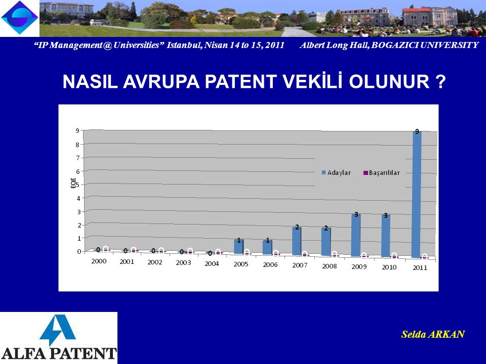IP Management @ Universities Istanbul, Nisan 14 to 15, 2011 Albert Long Hall, BOGAZICI UNIVERSITY Selda ARKAN NASIL AVRUPA PATENT VEKİLİ OLUNUR ?