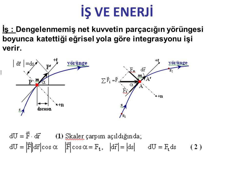 İŞ VE ENERJİ İş : Dengelenmemiş net kuvvetin parçacığın yörüngesi boyunca katettiği eğrisel yola göre integrasyonu işi verir.  │