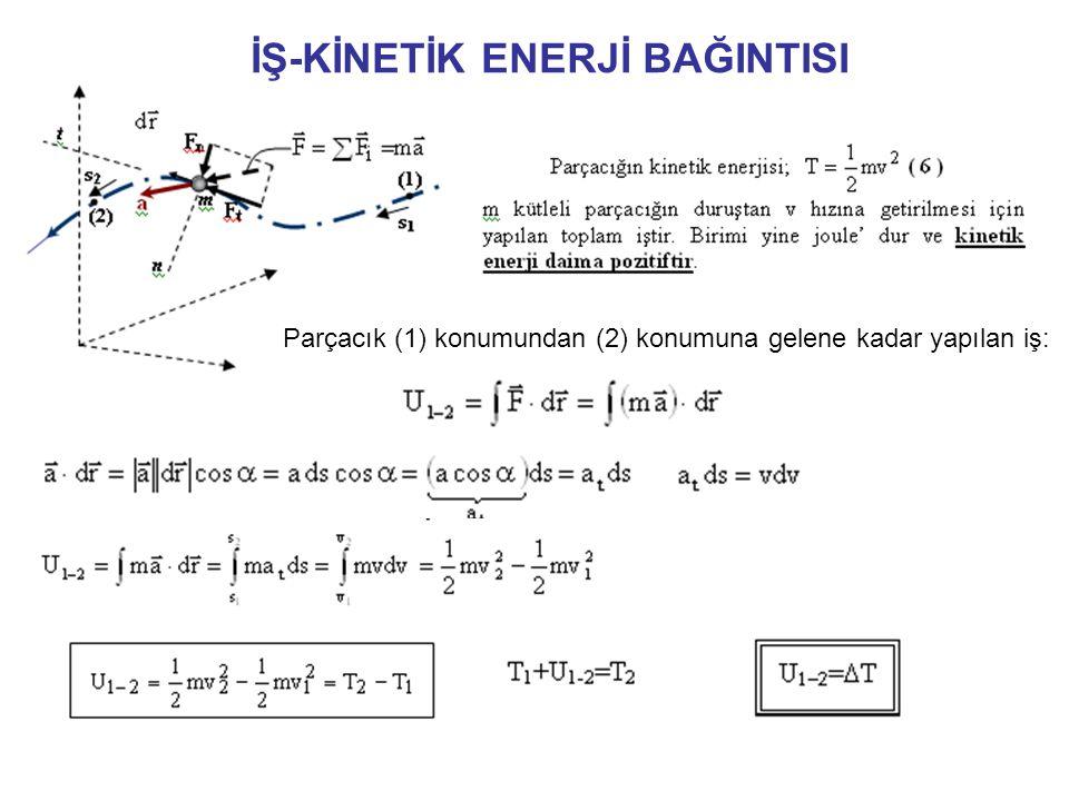 İŞ-KİNETİK ENERJİ BAĞINTISI Parçacık (1) konumundan (2) konumuna gelene kadar yapılan iş: