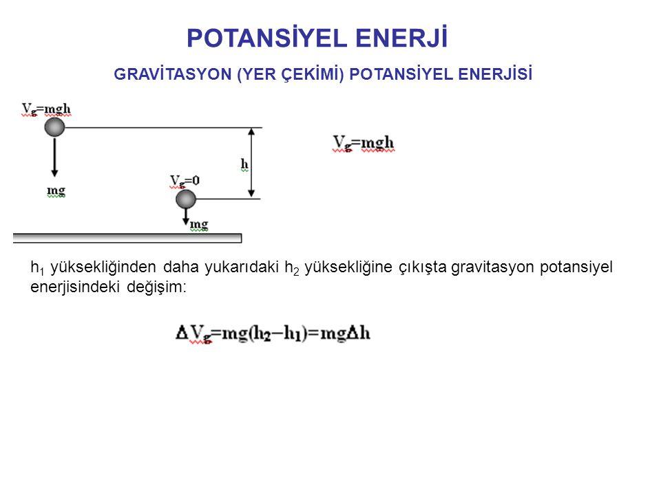 POTANSİYEL ENERJİ GRAVİTASYON (YER ÇEKİMİ) POTANSİYEL ENERJİSİ h 1 yüksekliğinden daha yukarıdaki h 2 yüksekliğine çıkışta gravitasyon potansiyel ener