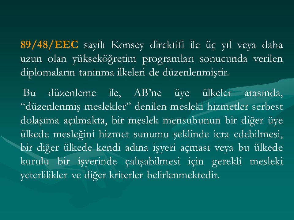 89/48/EEC sayılı Konsey direktifi ile üç yıl veya daha uzun olan yükseköğretim programları sonucunda verilen diplomaların tanınma ilkeleri de düzenlen
