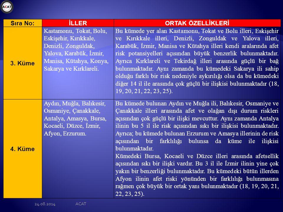 24.08.2014ACAT Sıra No:İLLERORTAK ÖZELLİKLERİ 3.