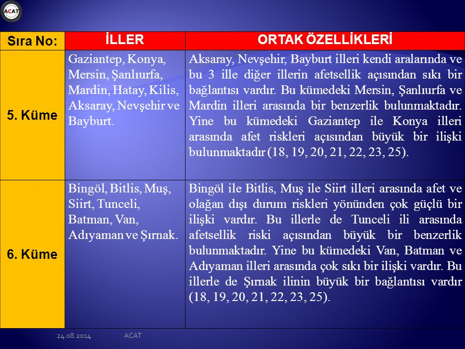 24.08.2014ACAT Sıra No: İLLERORTAK ÖZELLİKLERİ 5.