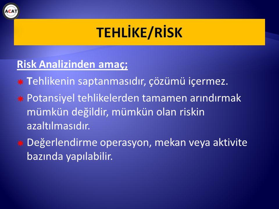 Risk Analizinden amaç;  Tehlikenin saptanmasıdır, çözümü içermez.