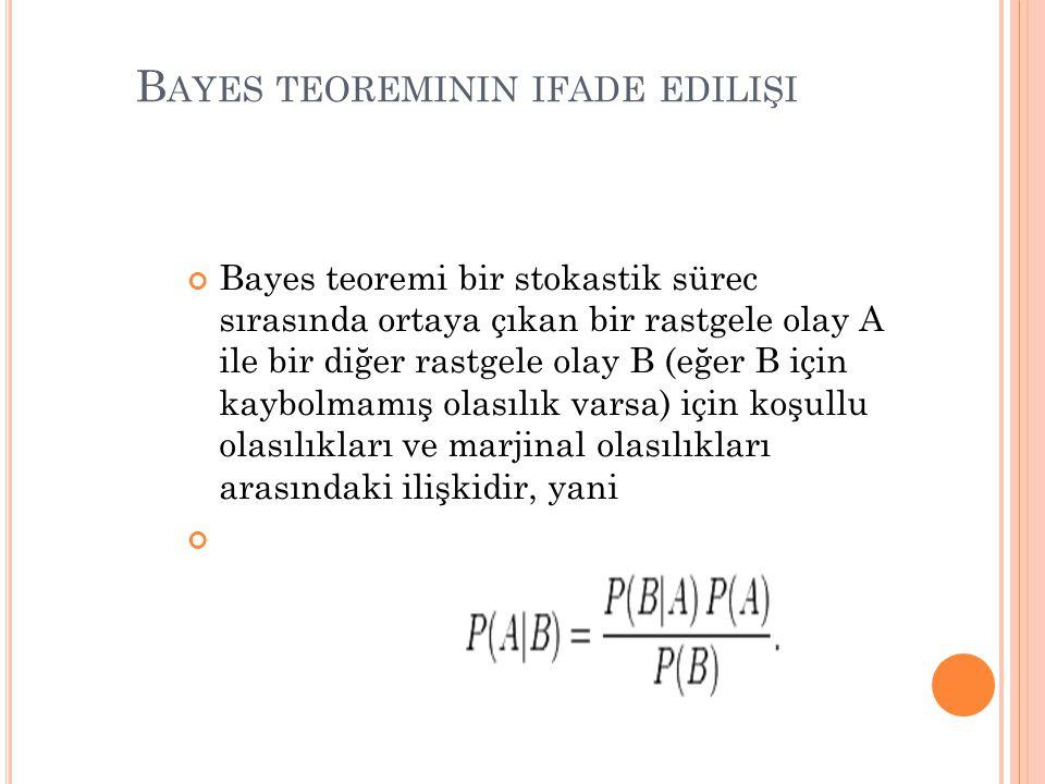 B AYES TEOREMININ IFADE EDILIŞI Bayes teoremi bir stokastik sürec sırasında ortaya çıkan bir rastgele olay A ile bir diğer rastgele olay B (eğer B içi