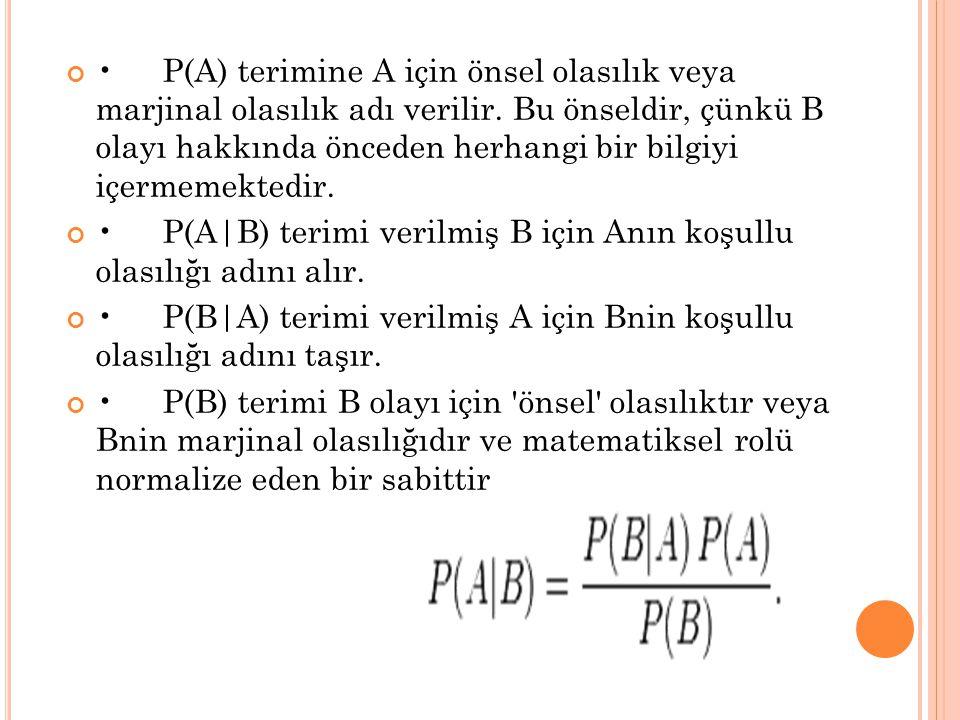 P(A) terimine A için önsel olasılık veya marjinal olasılık adı verilir. Bu önseldir, çünkü B olayı hakkında önceden herhangi bir bilgiyi içermemektedi