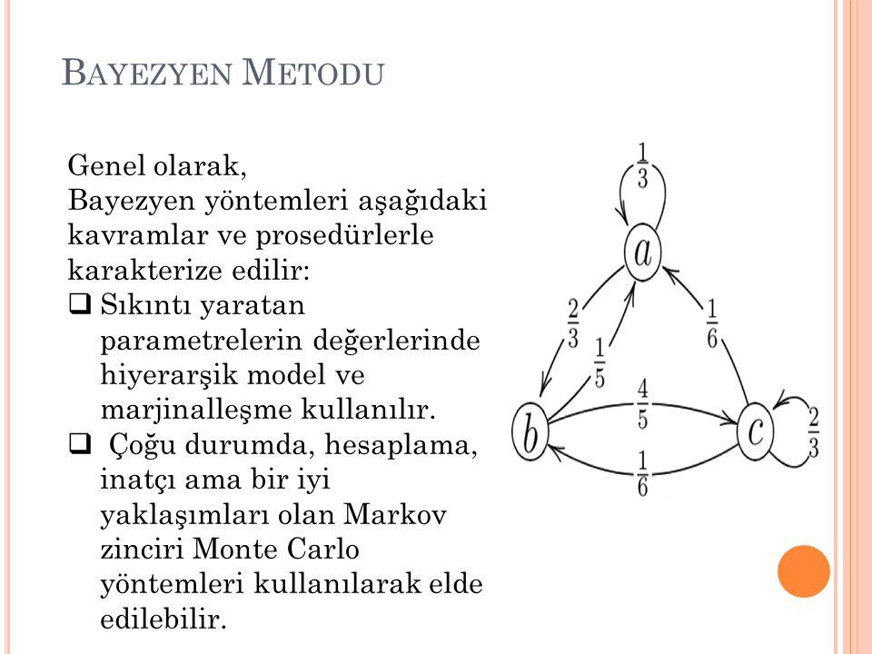 B AYEZYEN M ETODU Genel olarak, Bayezyen yöntemleri aşağıdaki kavramlar ve prosedürlerle karakterize edilir:  Sıkıntı yaratan parametrelerin değerler