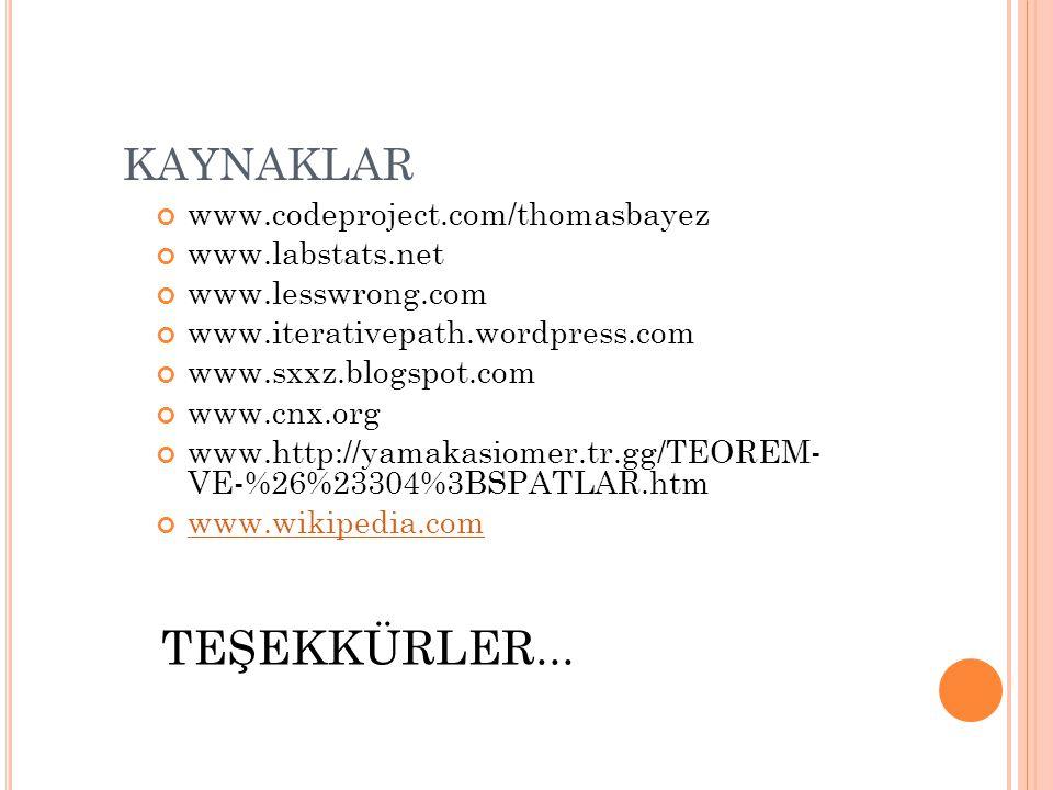 KAYNAKLAR www.codeproject.com/thomasbayez www.labstats.net www.lesswrong.com www.iterativepath.wordpress.com www.sxxz.blogspot.com www.cnx.org www.htt