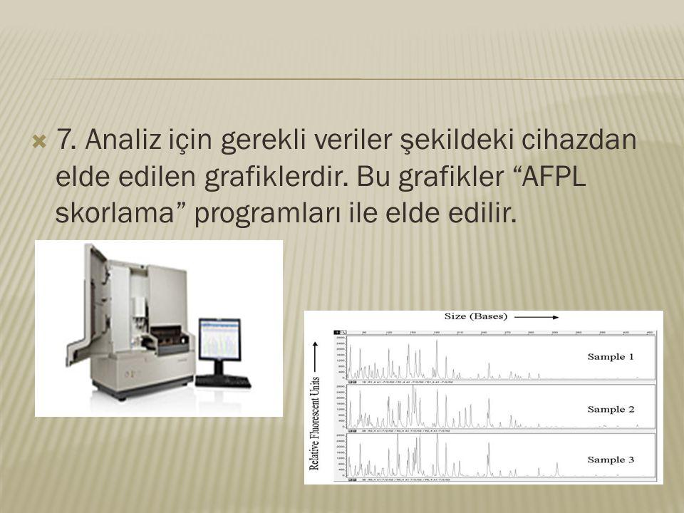 """ 7. Analiz için gerekli veriler şekildeki cihazdan elde edilen grafiklerdir. Bu grafikler """"AFPL skorlama"""" programları ile elde edilir."""