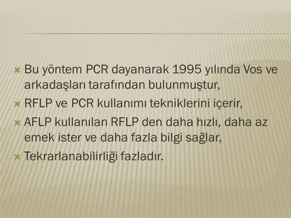  Bu yöntem PCR dayanarak 1995 yılında Vos ve arkadaşları tarafından bulunmuştur,  RFLP ve PCR kullanımı tekniklerini içerir,  AFLP kullanılan RFLP
