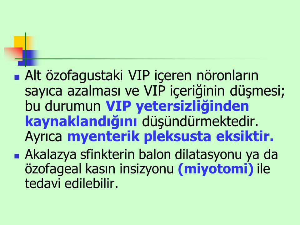 Alt özofagustaki VIP içeren nöronların sayıca azalması ve VIP içeriğinin düşmesi; bu durumun VIP yetersizliğinden kaynaklandığını düşündürmektedir. Ay