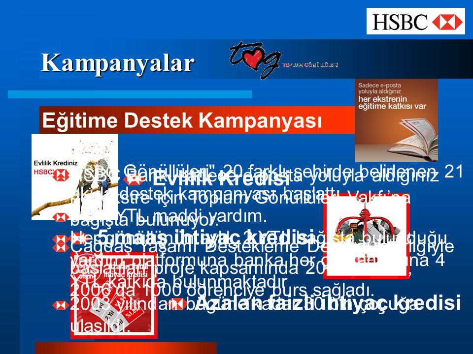 Kampanyalar Eğitime Destek Kampanyası Evlilik Kredisi 5 maaş ihtiyaç kredisi Azalan faizli ihtiyaç kredisi HSBC Bank, sadece e-posta yoluyla aldığınız