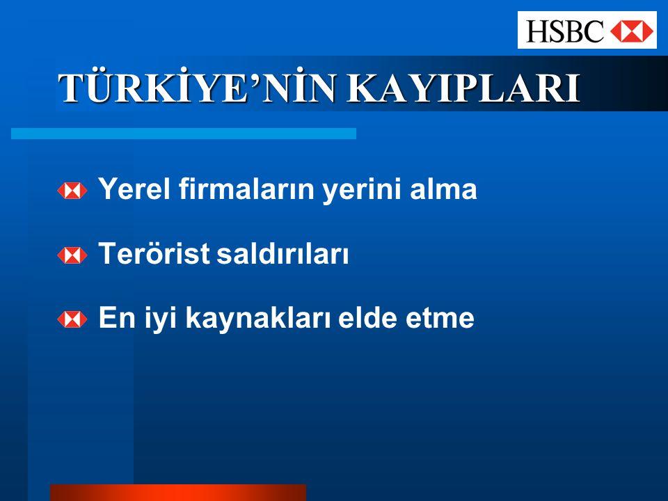 TÜRKİYE'NİN KAYIPLARI Yerel firmaların yerini alma Terörist saldırıları En iyi kaynakları elde etme