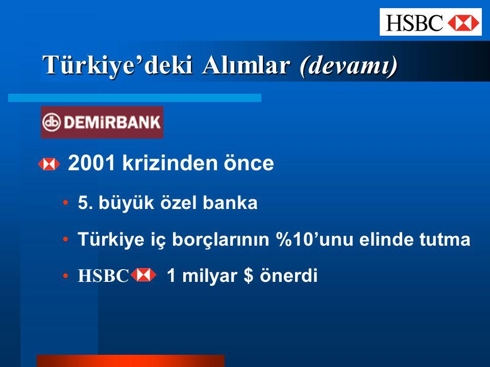 Türkiye'deki Alımlar (devamı) 2001 krizinden önce 5. büyük özel banka Türkiye iç borçlarının %10'unu elinde tutma HSBC 1 milyar $ önerdi