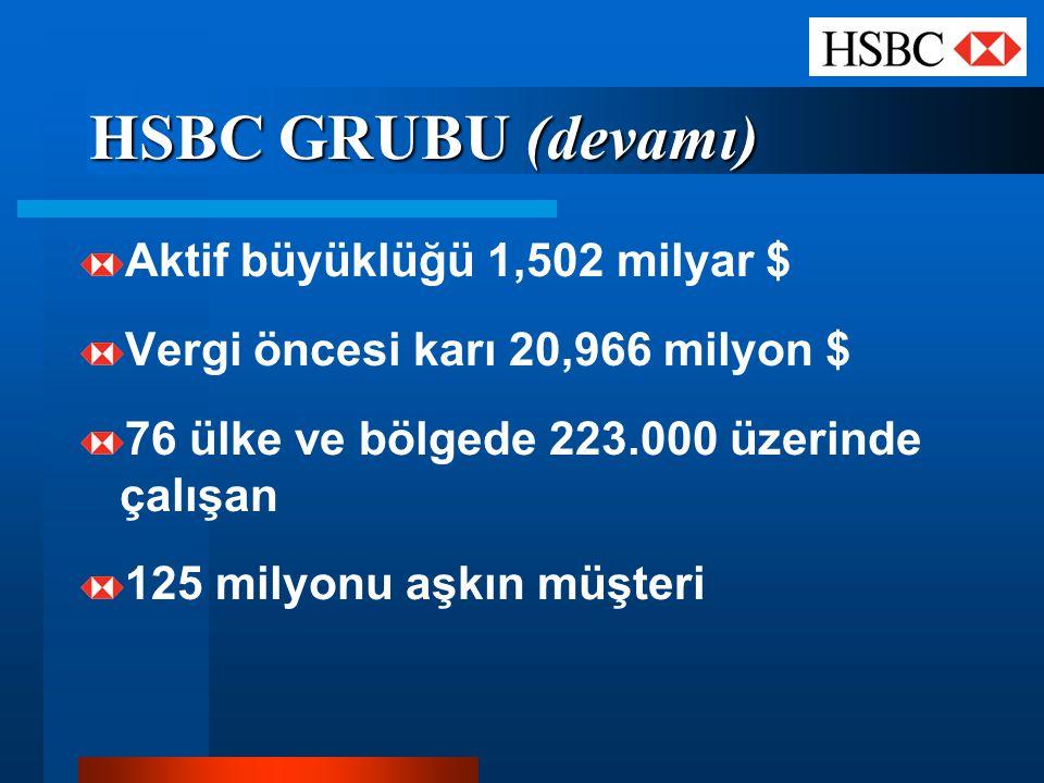 HSBC GRUBU (devamı) Aktif büyüklüğü 1,502 milyar $ Vergi öncesi karı 20,966 milyon $ 76 ülke ve bölgede 223.000 üzerinde çalışan 125 milyonu aşkın müş