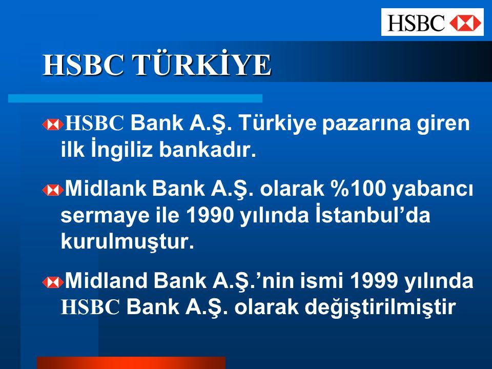 HSBC TÜRKİYE HSBC Bank A.Ş. Türkiye pazarına giren ilk İngiliz bankadır. Midlank Bank A.Ş. olarak %100 yabancı sermaye ile 1990 yılında İstanbul'da ku