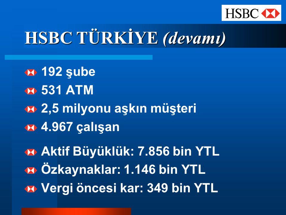 HSBC TÜRKİYE (devamı) 192 şube 531 ATM 2,5 milyonu aşkın müşteri 4.967 çalışan Aktif Büyüklük: 7.856 bin YTL Özkaynaklar: 1.146 bin YTL Vergi öncesi k