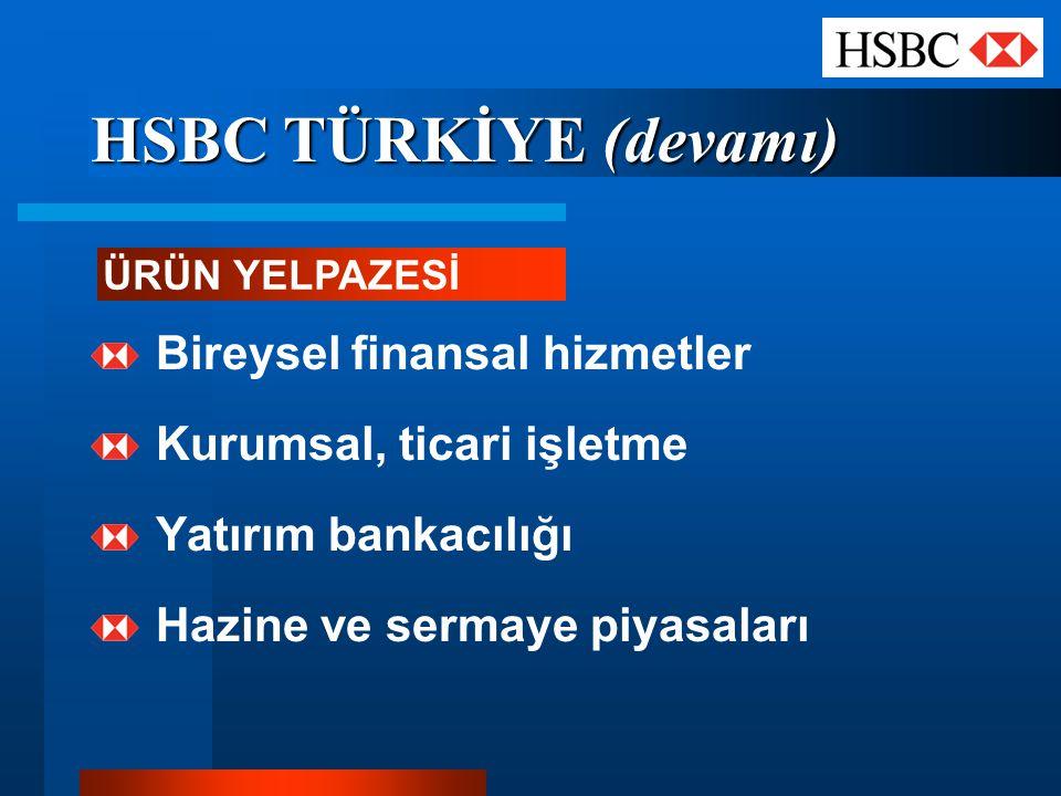 HSBC TÜRKİYE (devamı) Bireysel finansal hizmetler Kurumsal, ticari işletme Yatırım bankacılığı Hazine ve sermaye piyasaları ÜRÜN YELPAZESİ