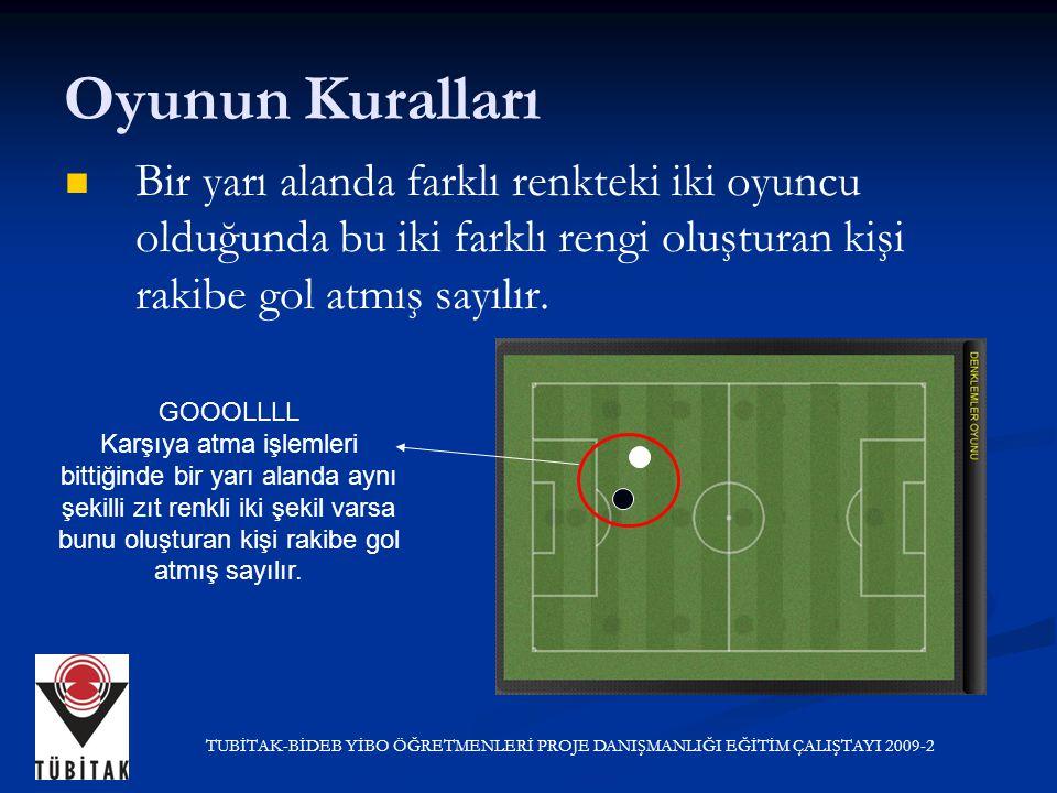Oyunun Kuralları Bir yarı alanda farklı renkteki iki oyuncu olduğunda bu iki farklı rengi oluşturan kişi rakibe gol atmış sayılır. GOOOLLLL Karşıya at