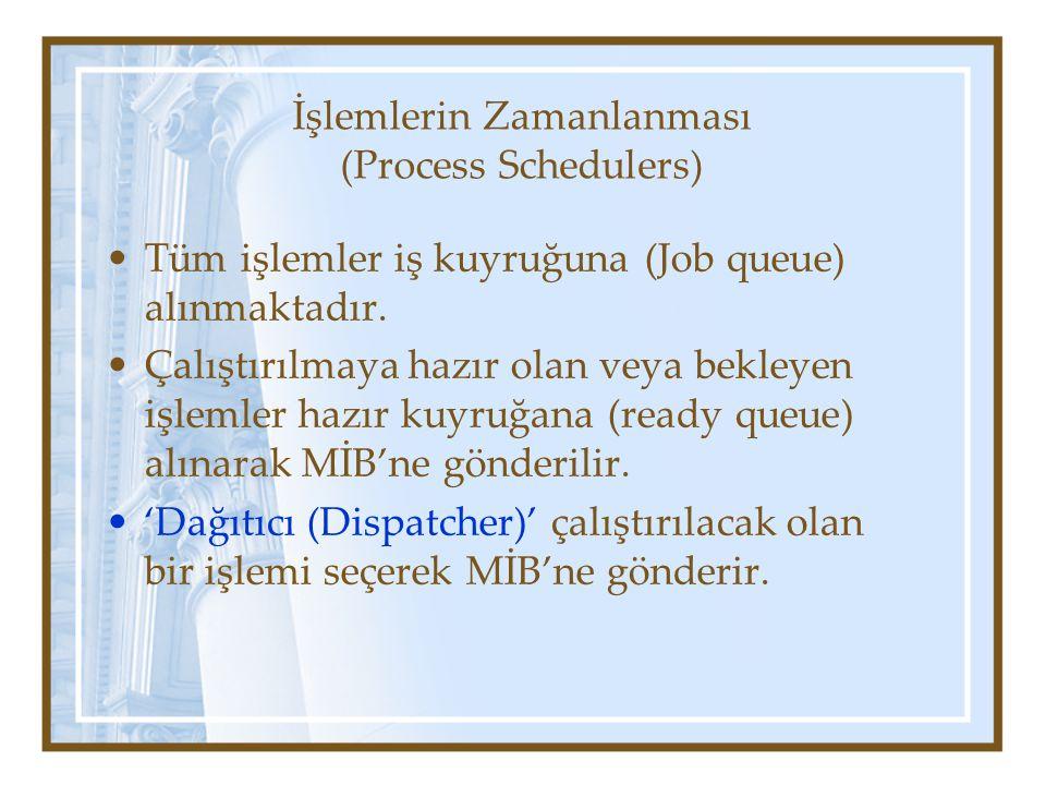 İşlemlerin Zamanlanması (Process Schedulers) Tüm işlemler iş kuyruğuna (Job queue) alınmaktadır. Çalıştırılmaya hazır olan veya bekleyen işlemler hazı