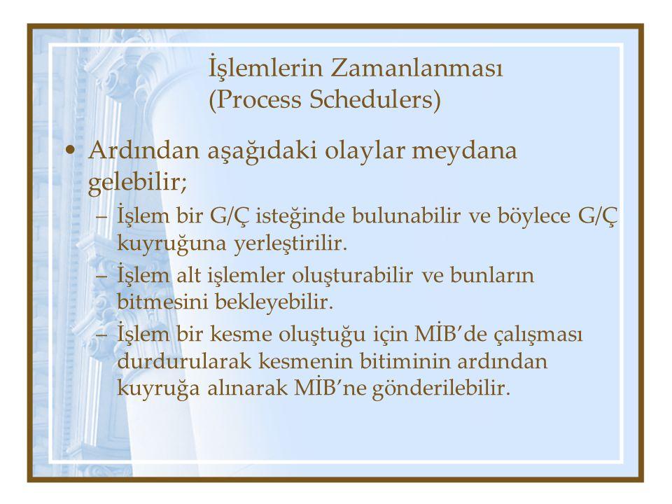 İşlemlerin Zamanlanması (Process Schedulers) Ardından aşağıdaki olaylar meydana gelebilir; –İşlem bir G/Ç isteğinde bulunabilir ve böylece G/Ç kuyruğu