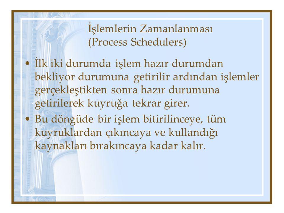 İşlemlerin Zamanlanması (Process Schedulers) İlk iki durumda işlem hazır durumdan bekliyor durumuna getirilir ardından işlemler gerçekleştikten sonra hazır durumuna getirilerek kuyruğa tekrar girer.