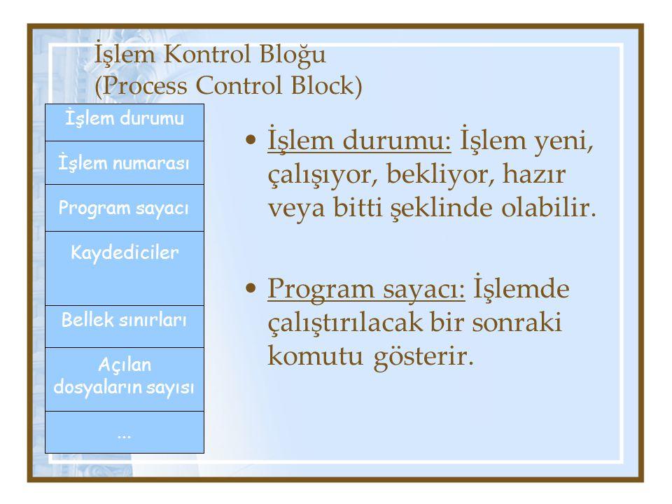 İşlem Kontrol Bloğu (Process Control Block) İşlem durumu: İşlem yeni, çalışıyor, bekliyor, hazır veya bitti şeklinde olabilir. Program sayacı: İşlemde
