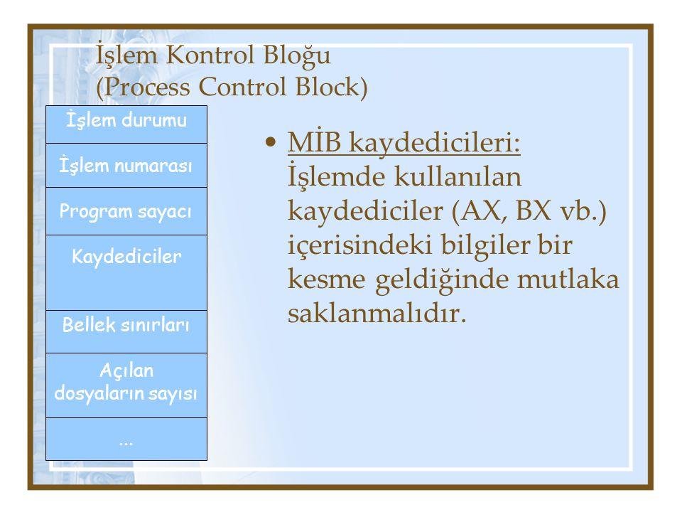 İşlem Kontrol Bloğu (Process Control Block) MİB kaydedicileri: İşlemde kullanılan kaydediciler (AX, BX vb.) içerisindeki bilgiler bir kesme geldiğinde mutlaka saklanmalıdır.