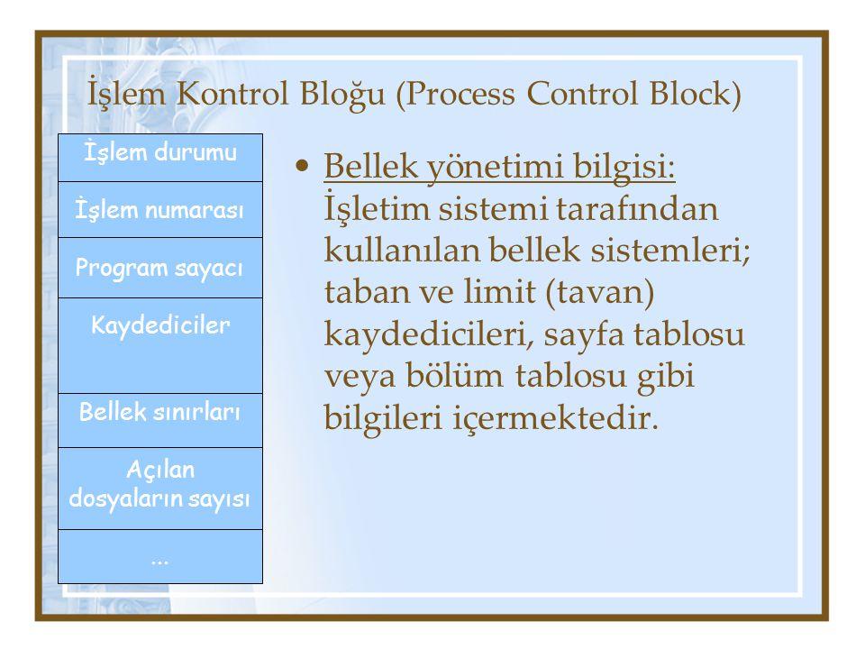 İşlem Kontrol Bloğu (Process Control Block) Bellek yönetimi bilgisi: İşletim sistemi tarafından kullanılan bellek sistemleri; taban ve limit (tavan) kaydedicileri, sayfa tablosu veya bölüm tablosu gibi bilgileri içermektedir.