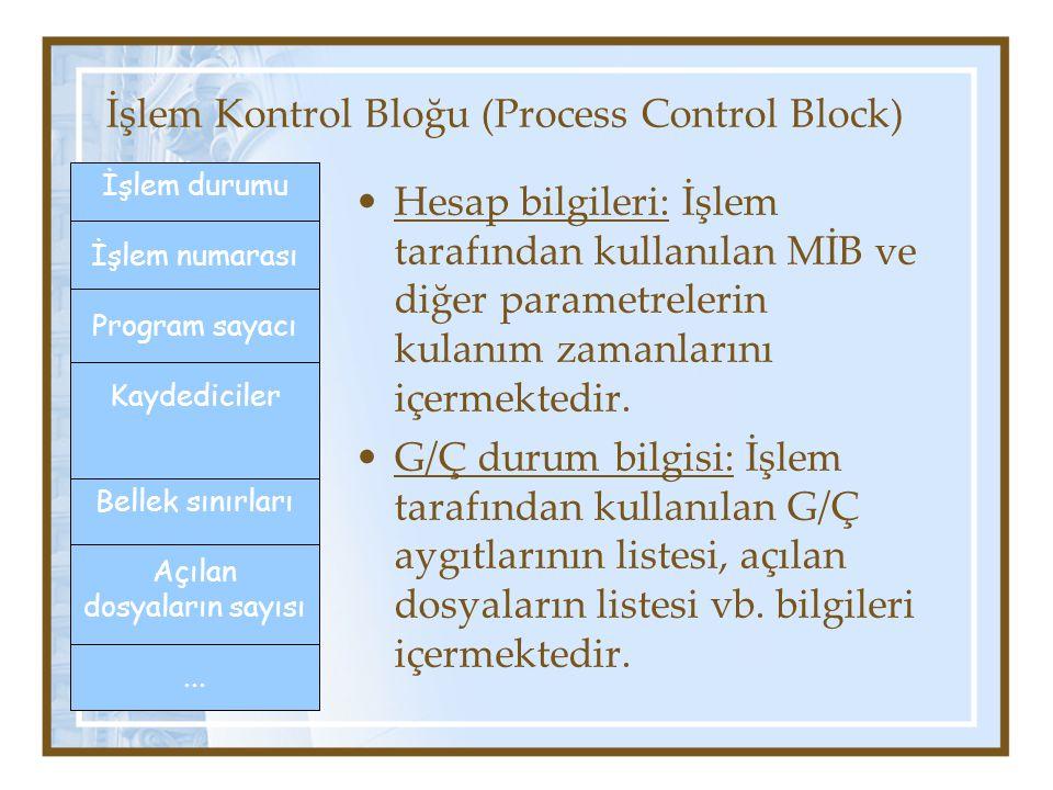 İşlem Kontrol Bloğu (Process Control Block) Hesap bilgileri: İşlem tarafından kullanılan MİB ve diğer parametrelerin kulanım zamanlarını içermektedir.