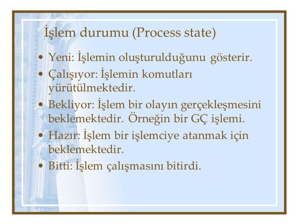 İşlem durumu (Process state) Yeni: İşlemin oluşturulduğunu gösterir.