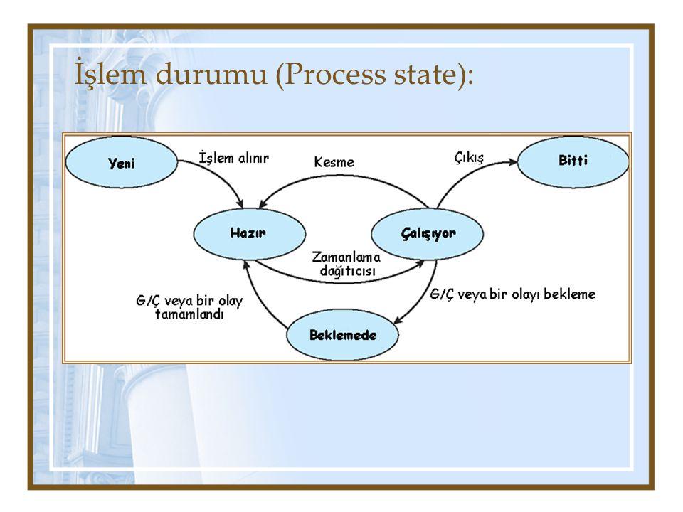 İşlem durumu (Process state):
