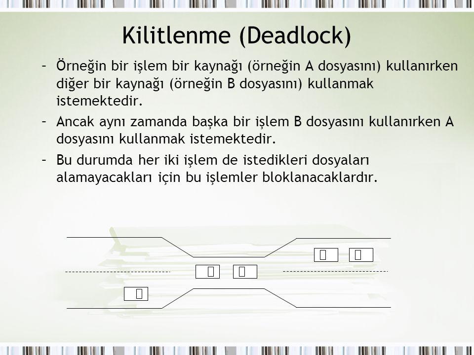 Kilitlenme (Deadlock) –Örneğin bir işlem bir kaynağı (örneğin A dosyasını) kullanırken diğer bir kaynağı (örneğin B dosyasını) kullanmak istemektedir.