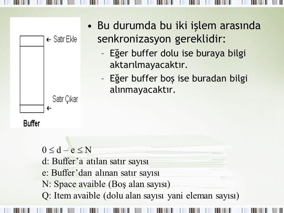Bu durumda bu iki işlem arasında senkronizasyon gereklidir: –Eğer buffer dolu ise buraya bilgi aktarılmayacaktır. –Eğer buffer boş ise buradan bilgi a
