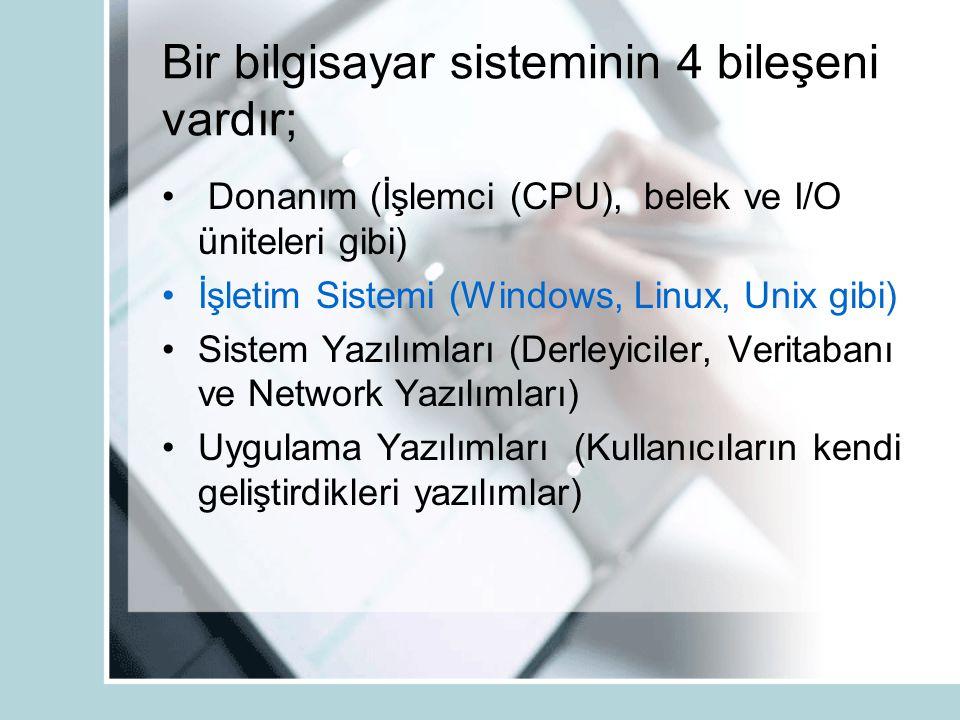 Bir bilgisayar sisteminin 4 bileşeni vardır; Donanım (İşlemci (CPU), belek ve I/O üniteleri gibi) İşletim Sistemi (Windows, Linux, Unix gibi) Sistem Yazılımları (Derleyiciler, Veritabanı ve Network Yazılımları) Uygulama Yazılımları (Kullanıcıların kendi geliştirdikleri yazılımlar)