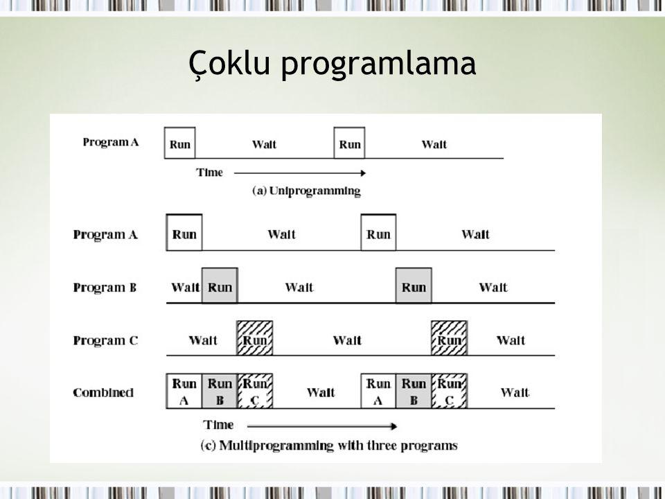 Paralel çalışma (Paralel execution)  Bir bilgisayarın birden fazla programı gerçekten aynı anda çalıştırmasıdır.