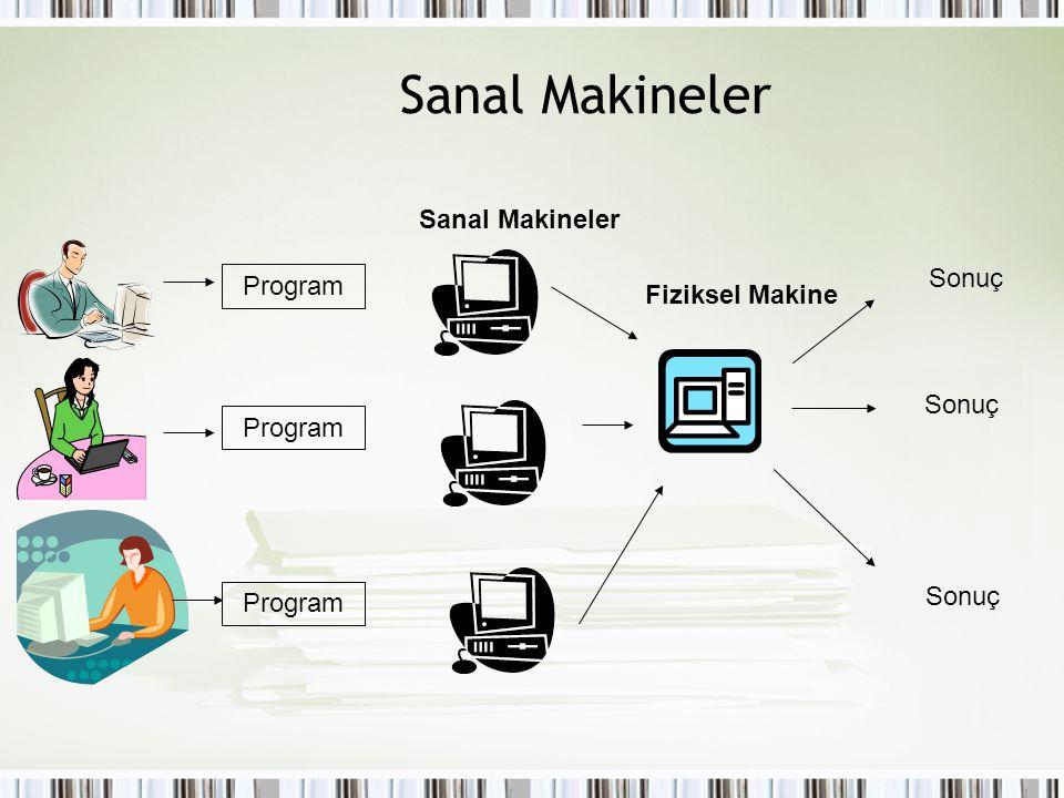 Sanal Makineler Sonuç Fiziksel Makine Sanal Makineler Program