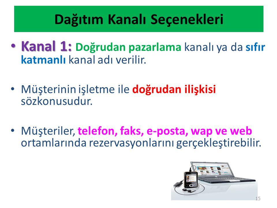 Dağıtım Kanalı Seçenekleri Kanal 1: Kanal 1: Doğrudan pazarlama kanalı ya da sıfır katmanlı kanal adı verilir. Müşterinin işletme ile doğrudan ilişkis