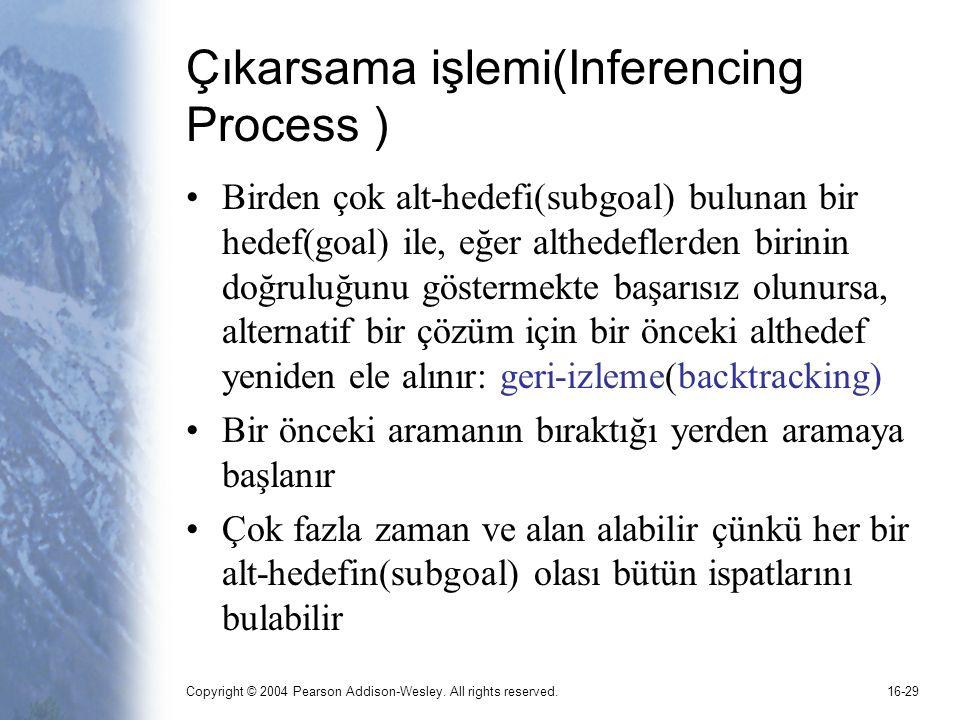 Copyright © 2004 Pearson Addison-Wesley. All rights reserved.16-29 Çıkarsama işlemi(Inferencing Process ) Birden çok alt-hedefi(subgoal) bulunan bir h