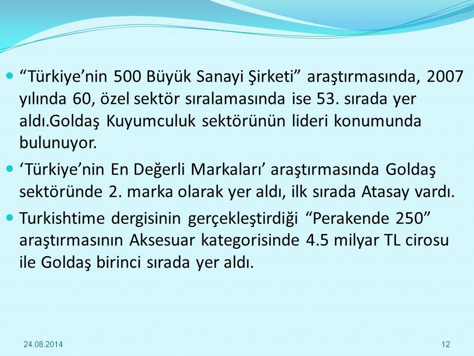 """""""Türkiye'nin 500 Büyük Sanayi Şirketi"""" araştırmasında, 2007 yılında 60, özel sektör sıralamasında ise 53. sırada yer aldı.Goldaş Kuyumculuk sektörünün"""