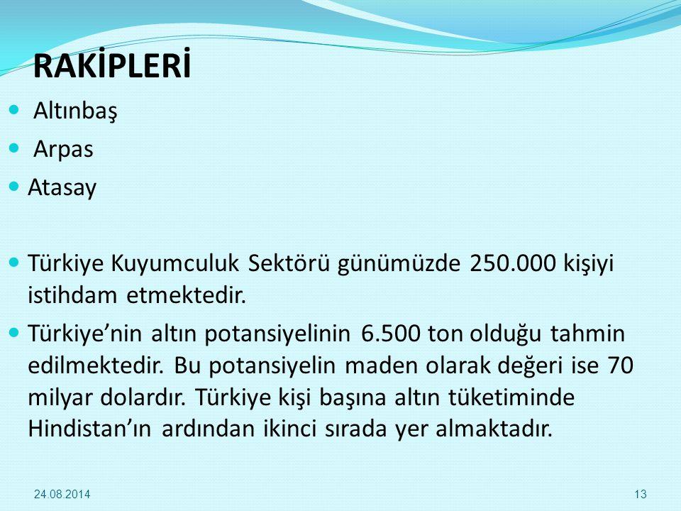 RAKİPLERİ Altınbaş Arpas Atasay Türkiye Kuyumculuk Sektörü günümüzde 250.000 kişiyi istihdam etmektedir. Türkiye'nin altın potansiyelinin 6.500 ton ol