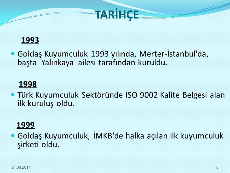TARİHÇE 1993 Goldaş Kuyumculuk 1993 yılında, Merter-İstanbul'da, başta Yalınkaya ailesi tarafından kuruldu. 1998 Türk Kuyumculuk Sektöründe ISO 9002 K