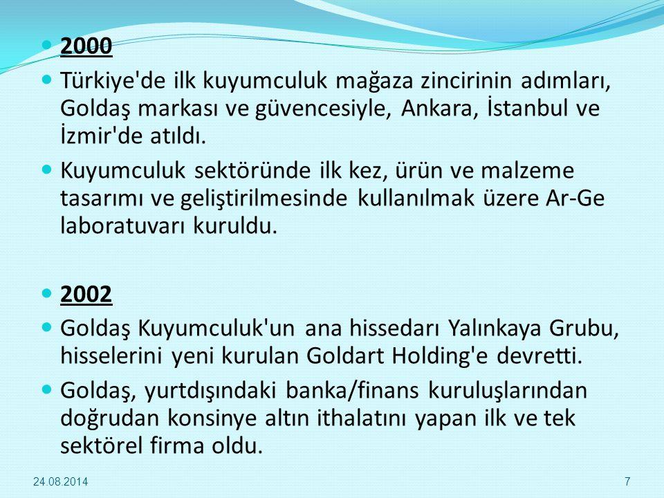 2000 Türkiye'de ilk kuyumculuk mağaza zincirinin adımları, Goldaş markası ve güvencesiyle, Ankara, İstanbul ve İzmir'de atıldı. Kuyumculuk sektöründe