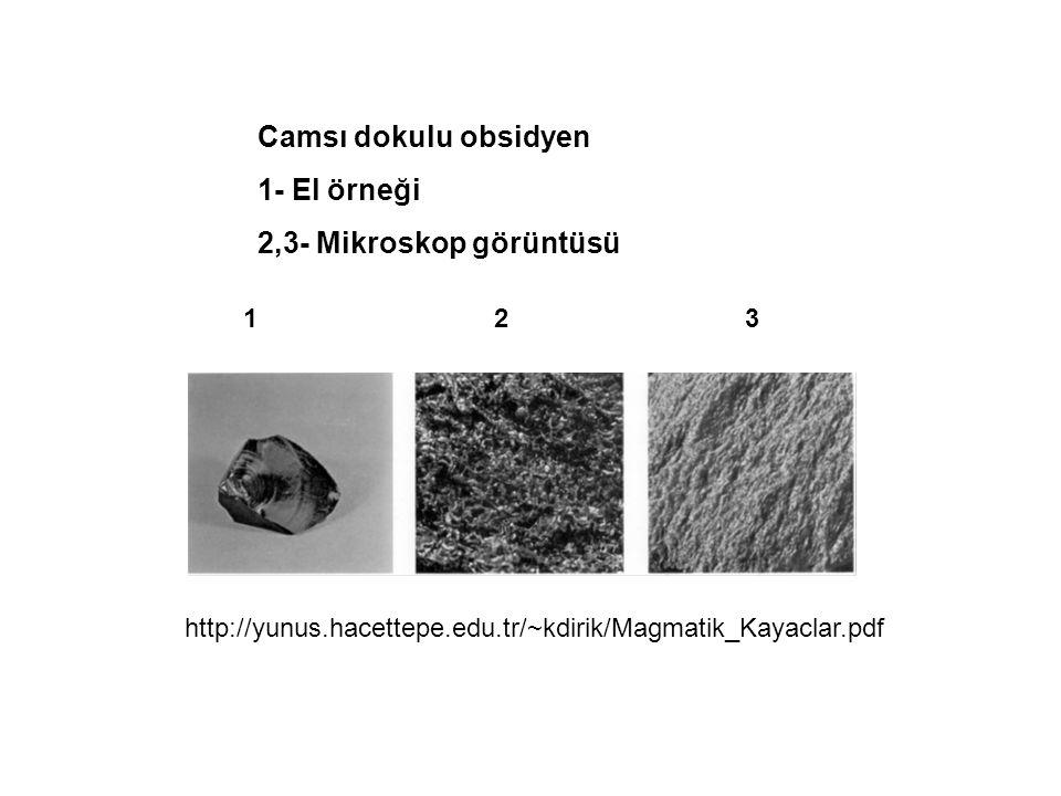 http://yunus.hacettepe.edu.tr/~kdirik/Magmatik_Kayaclar.pdf Camsı dokulu obsidyen 1- El örneği 2,3- Mikroskop görüntüsü 1 2 3