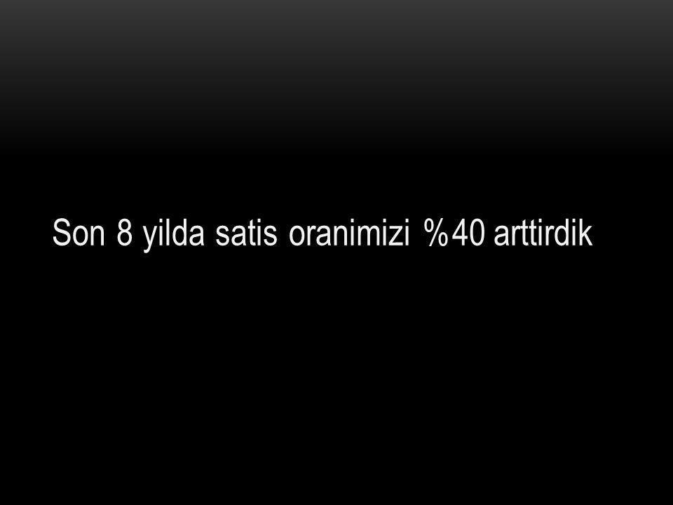 HİSSEDAR HİSSE ORANI HİSSE ADEDİ Mehmet Murat Akgiray 18,5% 22.224.660 SPV Bilişim ve Dış Ticaret A.Ş.
