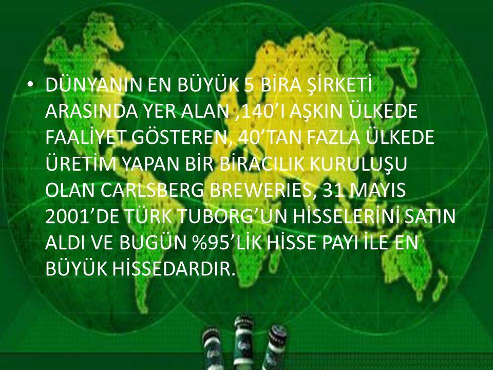 İÇ PİYASANIN YANI SIRA ARJANTİN, AZERBAYCAN, KANADA, İSRAİL, ŞİLİ, KUZEY KORE, KENYA, FİLDİŞİ SAHİLLERİ, SENEGAL, K.K.T.C.