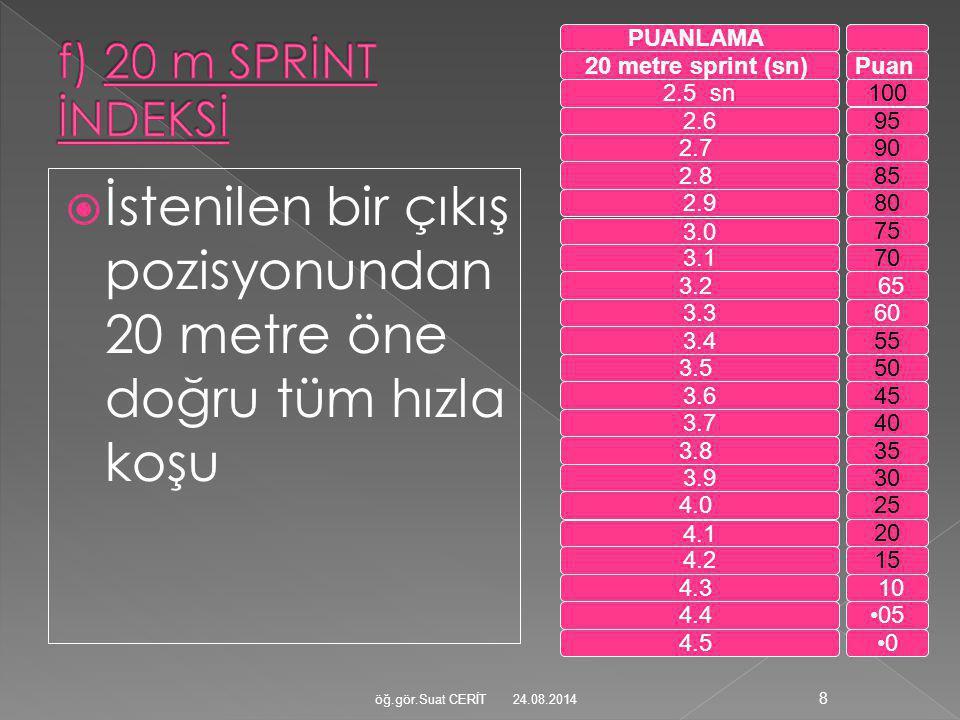 24.08.2014 öğ.gör.Suat CERİT 9 ÖLÇÜMLERİNDEKS PUANI a)Sıçrama İndeks i Boy 1.99 Blok sıçraması 3.31 Smaç sıçraması 3.56 1.65 b)Çizgiye değiş 750.60 c)Öne esneme 16 cm0.50 d)Mekik 108 (64/44)0.65 e)3 adım uzun atlama 9.20 m0.80 f)20 m sprint 3.1 sn0.70 VOLEYBOL İNDEKS İ 4.90