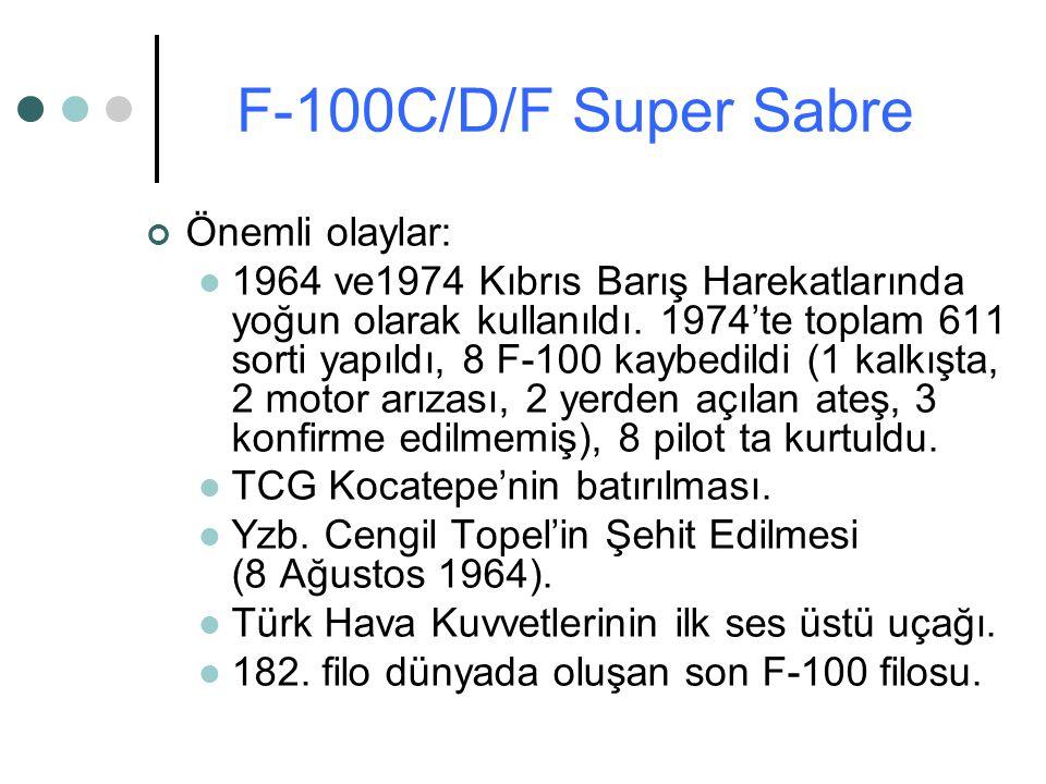 F-100C/D/F Super Sabre Önemli olaylar: 1964 ve1974 Kıbrıs Barış Harekatlarında yoğun olarak kullanıldı. 1974'te toplam 611 sorti yapıldı, 8 F-100 kayb