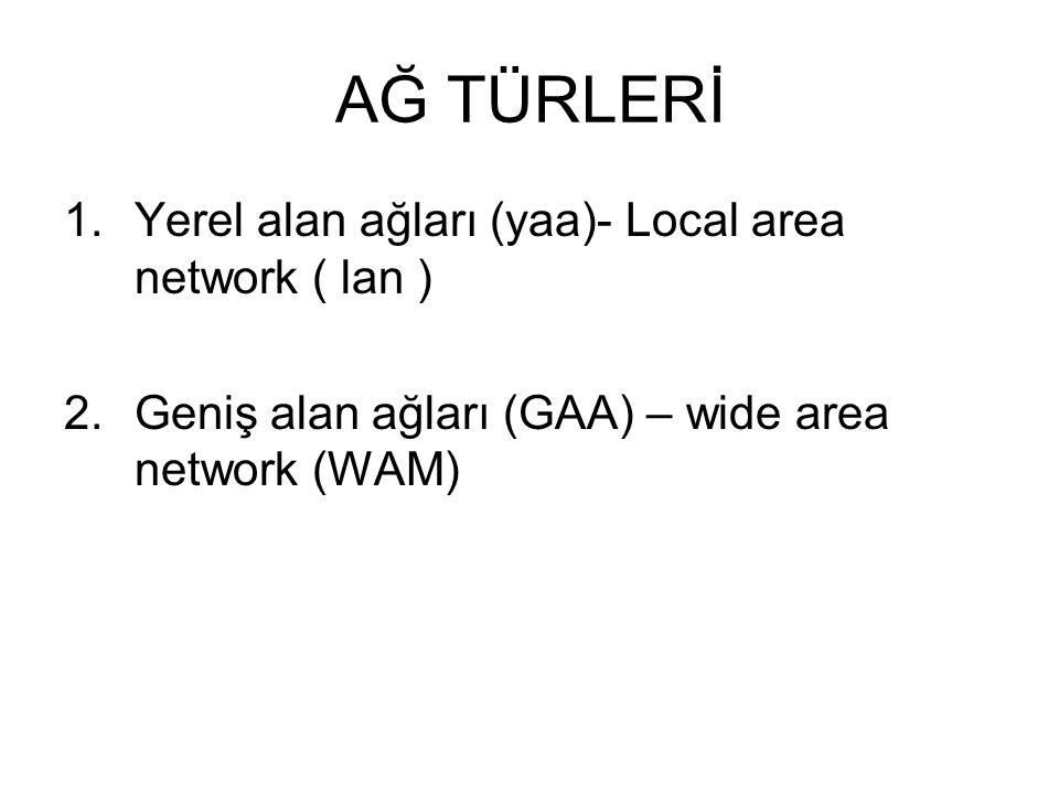 AĞ TÜRLERİ 1.Yerel alan ağları (yaa)- Local area network ( lan ) 2.Geniş alan ağları (GAA) – wide area network (WAM)